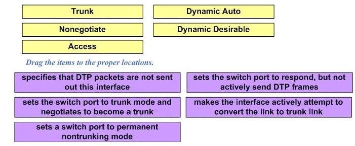 DTP_modes