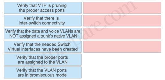 VLAN_implementation.jpg