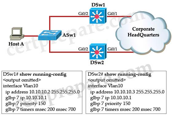 GLBP_show_running-config.jpg