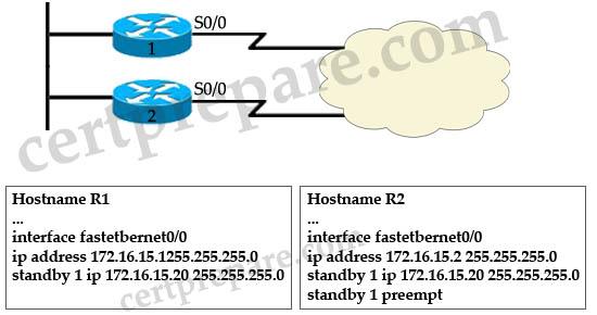 HSRP_preempt.jpg