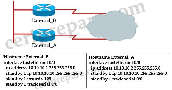 HSRP_track.jpg