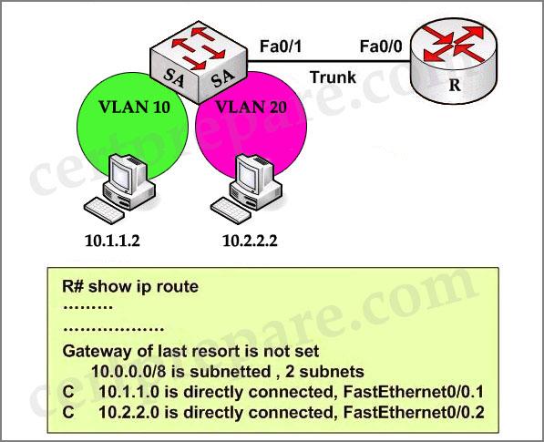 vlan10_20_routing