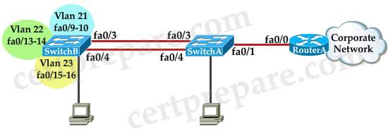 LACP_STP_topology.jpg