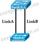 STP_switch_loop_block.jpg
