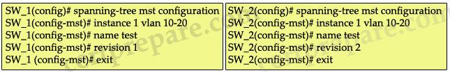 spanning-tree_mst_configuration.jpg