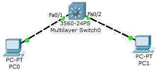 SVI_simple_topology.jpg