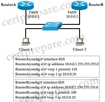 VRRP_master_backup_router.jpg
