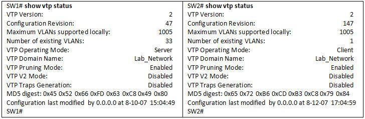 VTP_show_vtp_status.jpg