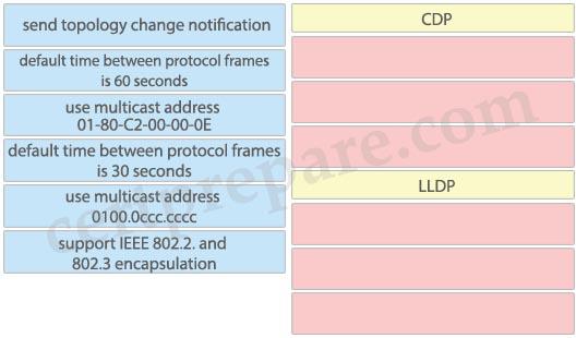 CDP_LLDP.jpg